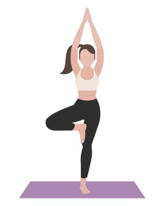 test your yoga asana  pose  knowledge  eshala